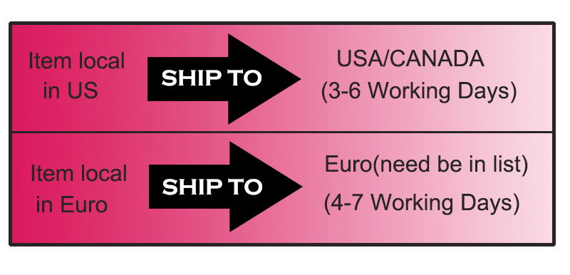 shipping details in US EURO