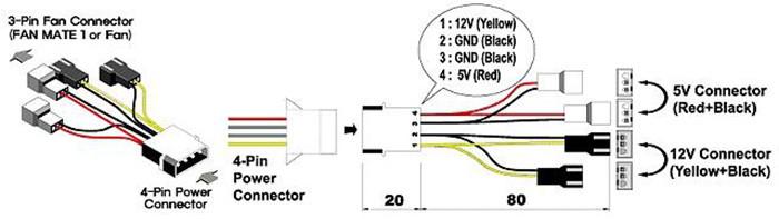 4 pin fan diagram wiring diagram for you all u2022 rh easytauctions co 4-wire cpu fan wiring diagram computer fan wiring diagram