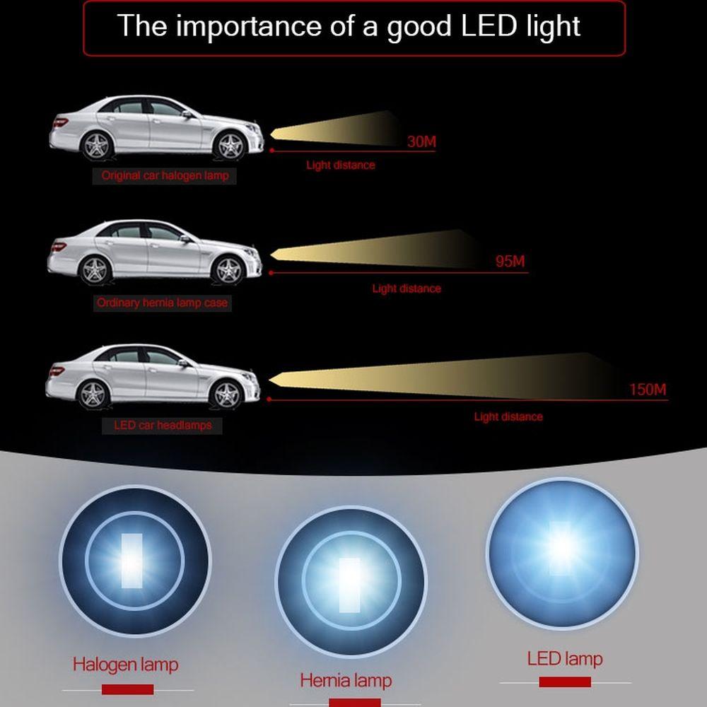 Image 5 - 2pcs Car Headlight Bulbs H1 H3 H7 H11 9005 9006 880 LED Car Lights H4 9004 9007 H13 Hi Lo Beam Auto Headlamp Styling Lights-in Car Headlight Bulbs(LED) from Automobiles & Motorcycles