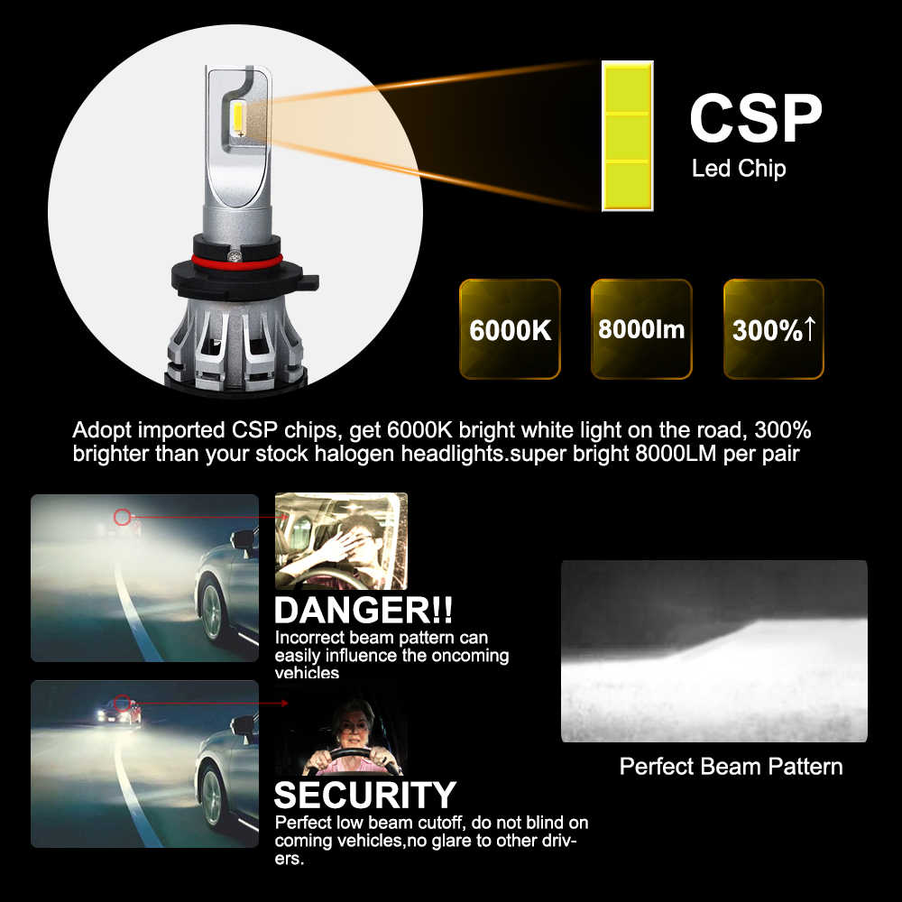roadsun Car Light Bulb H7 LED CSP Chip H1 H11 9005 9006 HB3 HB4 H4 Led Headlight Auto Car Lamp 12V 6000K 8000LM 2019 New