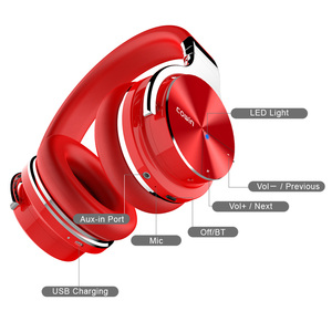 Image 5 - Cowin E7PRO Active Noise Cancelling Headphones Wireless Bluetooth Headset HiFi Stereo Headphones with Microphone