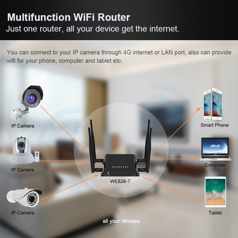 router wifi 4g 3g modem sim card punto de acceso openwrt 128 MB para coche/Autobús 12 V 4G LTE GSM USB Router inalámbrico wifi largo alcance WE826-T2 - 5