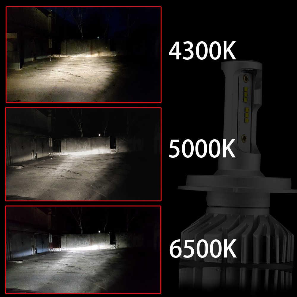Uttril H7 LED H4 LED Canbus 4300K 5000K 6500K H11 Car Headlight Bulb H8 H9 H1 9005 HB3 9006 HB4 H3 LED Auto Fog Light 12000LM