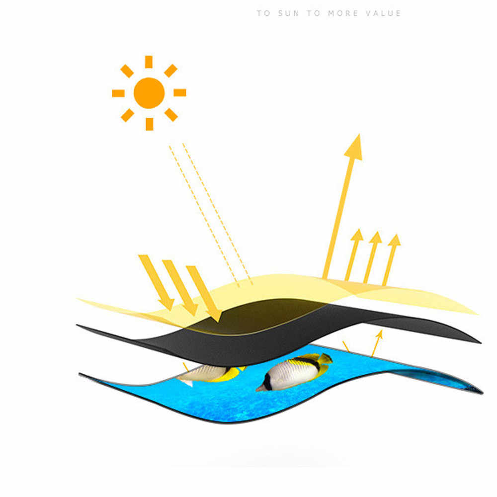 Fenêtre de voiture parasol universel voiture soleil enfants ombre rideau ventouse bande dessinée preuve fenêtre latérale May31