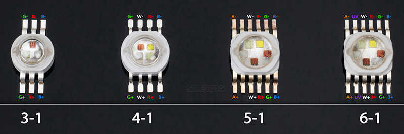 ĐÈN LED RGBWA + UV ĐÈN Chiếu Sáng LED Chip Màu Đỏ/Xanh/Bule/Trắng/Abmer/Tia Cực Tím Cho Sân Khấu hiệu Ứng ánh sáng Mệnh 64 LED Đèn Sân Khấu Chip