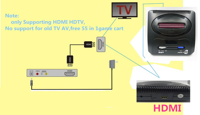 2019 Newest  HD Video 16bit Game Console High definition HDMI TV Out For SEGA MEGA Drive  Russia with 55 classic games