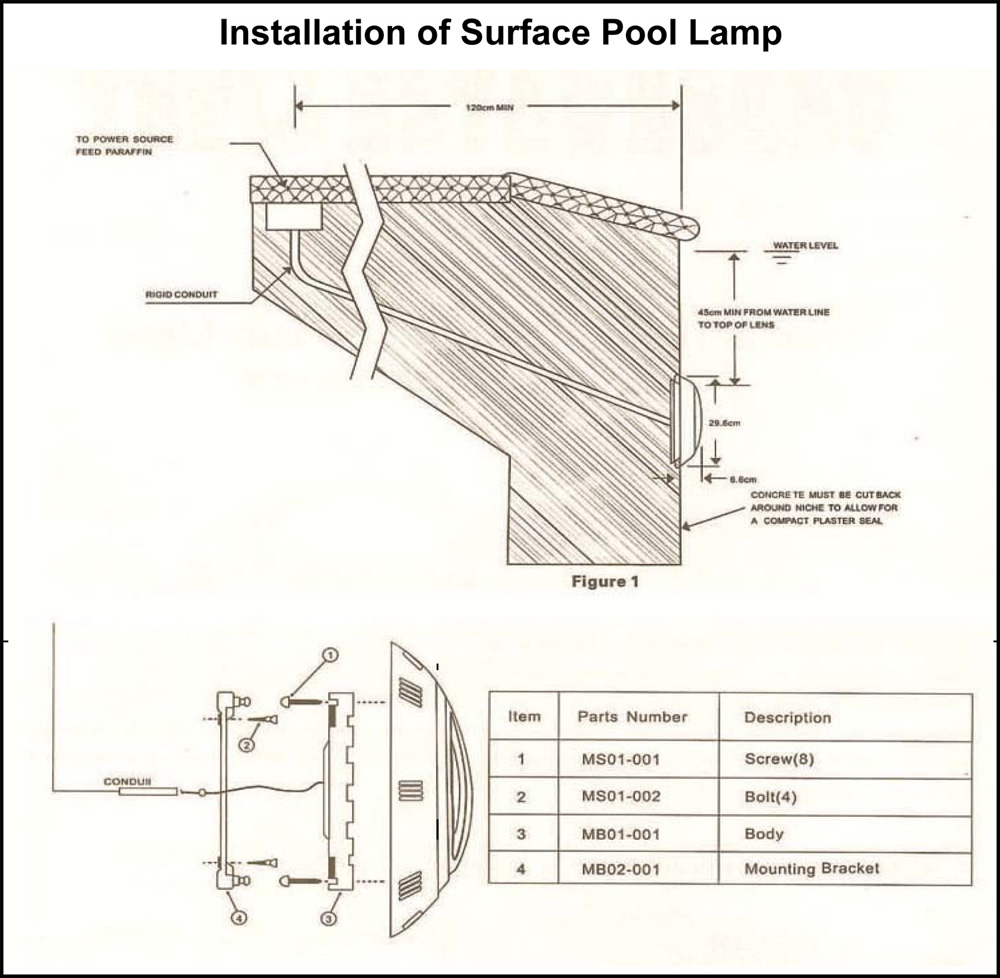 Installation of Surface Pool Lamp