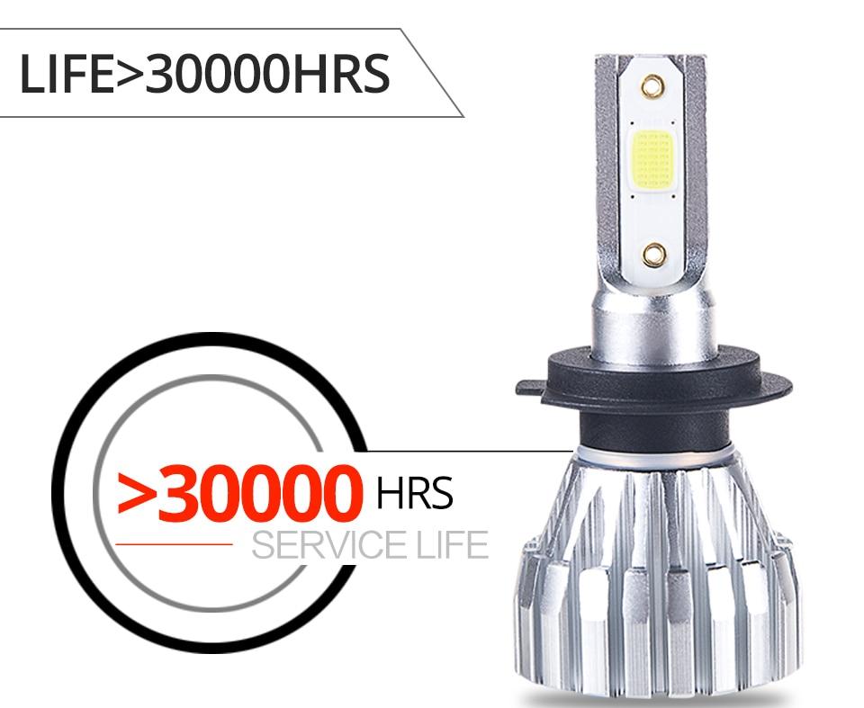 Foxcncar New 2PCS H7 4300K LED H4 6500K Car Fanless Headlight COB 5000LM 50W 12V 24V 1 year warranty H1 H11 H8 9005 9006 HB3 HB4 (12)