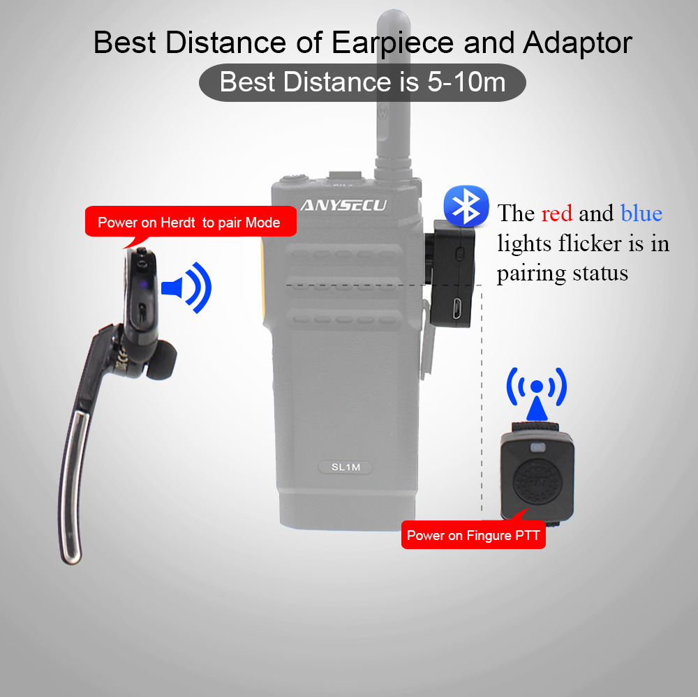 Bluetooth Walkie Talkie Uhf 400 470mhz 16ch 4w Built In Baofeng Pofung Bf 530i Radio Handy Talky Ht Dual Band Red Handsfree Earpiece Wireless Headset For 888s Uv 82