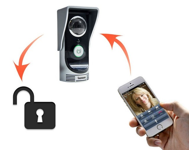 Rain-Proof IP66 WIFI Version Video Doorbell APP Remote Control