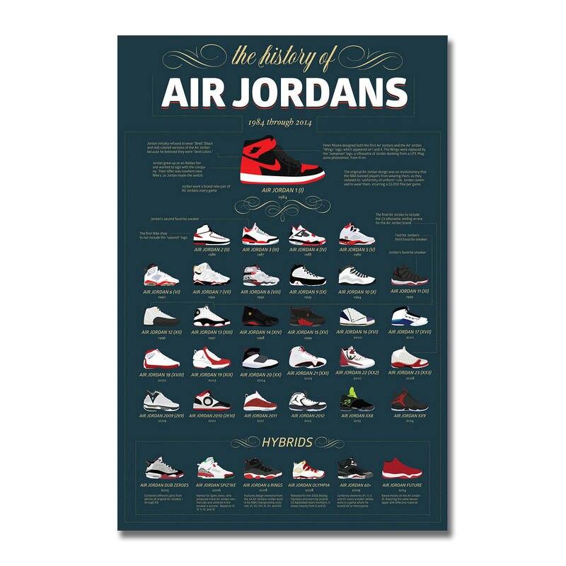 Art Silk Or Canvas Print Michael Jordan Basketball Star Poster 13x20 32x48 Inch For Room Decor Decoration-001
