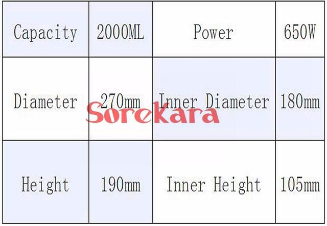 2000ml 650W Electric Temperature Regulation Digital Display Heating Mantle Temperature adjustable