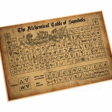 Buy elements of periodic table and get free shipping on aliexpress vintage retro collection of periodic table of chemical elements poster canvas painting diy wall paper posters urtaz Image collections