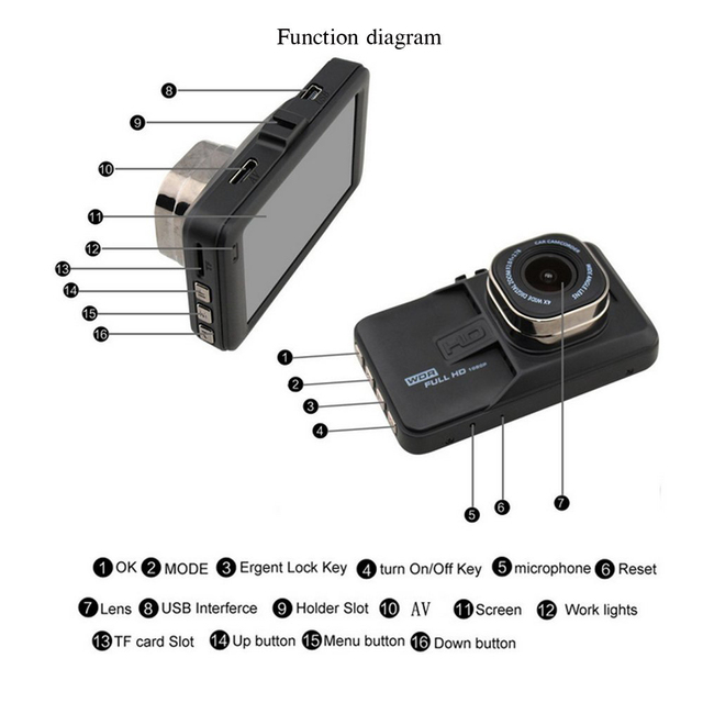 2018 Auto Dual Lens 3 Inch Dash Cam Car DVR 1080P Video Recorder Registrator with Backup Rearview Camera Cam Corder Display 3