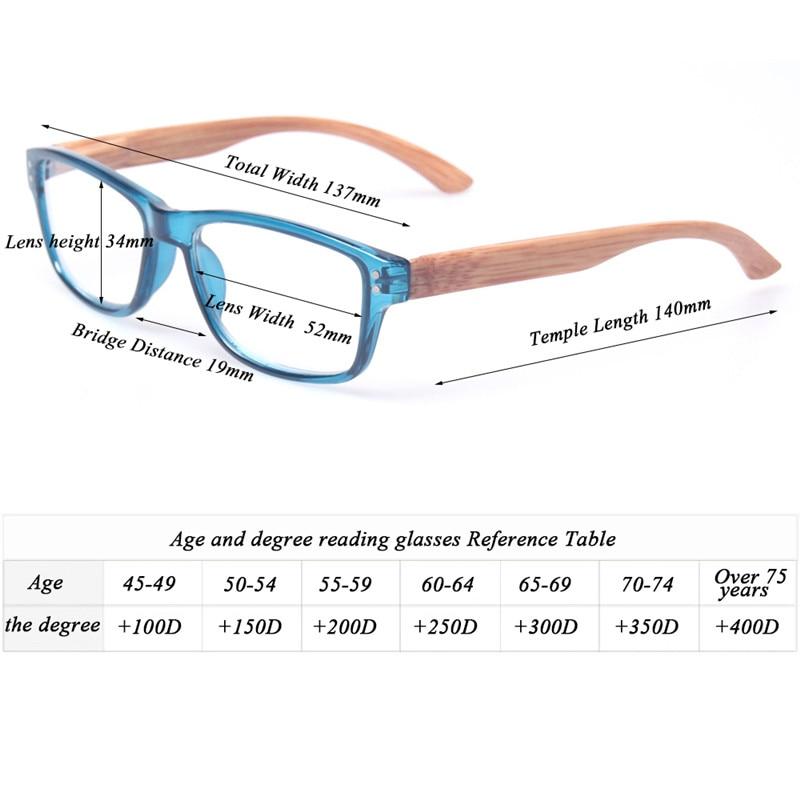 Γυαλιά ανάγνωσης Ποιότητα ανάγνωσης - Αξεσουάρ ένδυσης - Φωτογραφία 5