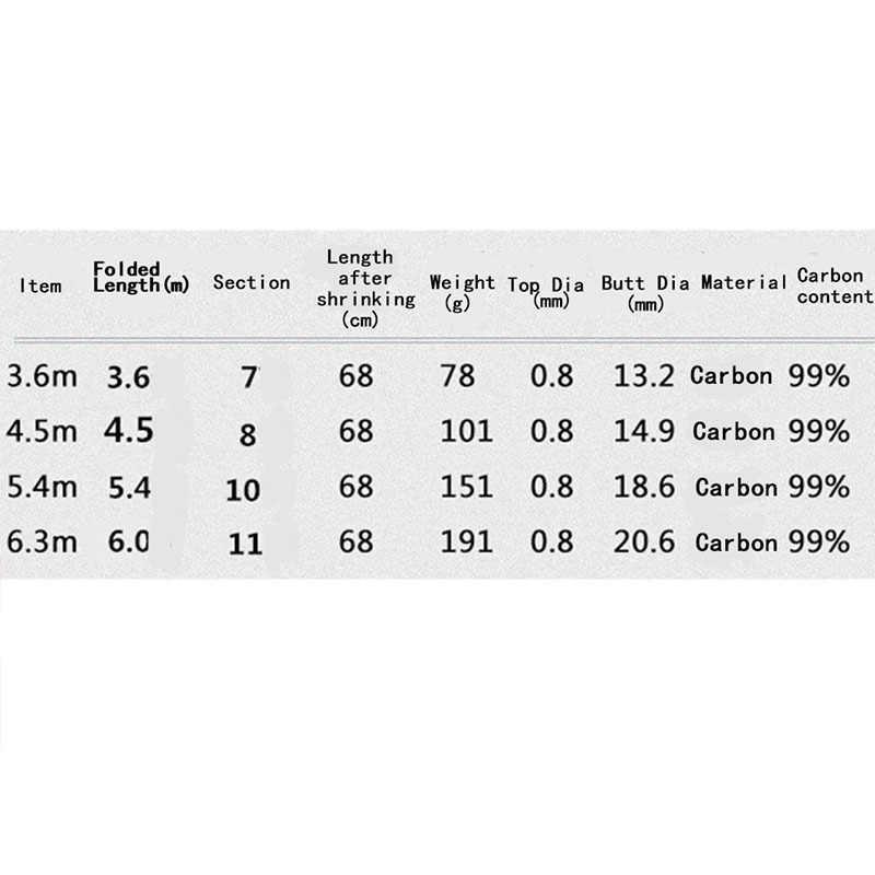 Телескопическое углеродное волокно Карп удочка уличная Сверхлегкая жесткие ручки Удочка 3,6 м/4,5 м/5,4 м/6,3 м рыболовные снасти инструменты