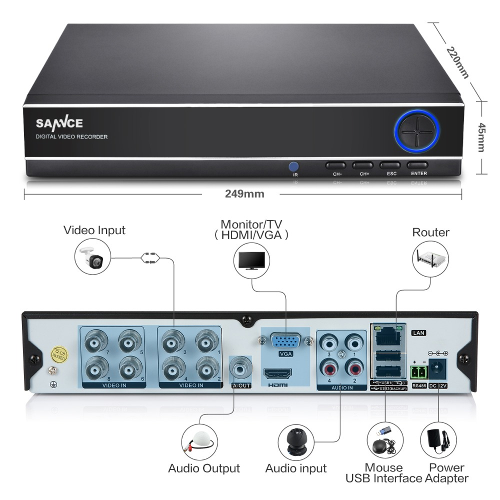 New SANNCE 8CH 4IN1 1080N CCTV DVR Security System Full D1 H.264 HDMI p2p cloud Motion detecting remotephone Monitoring host koonlung k1s dvr host only k1s main system unit