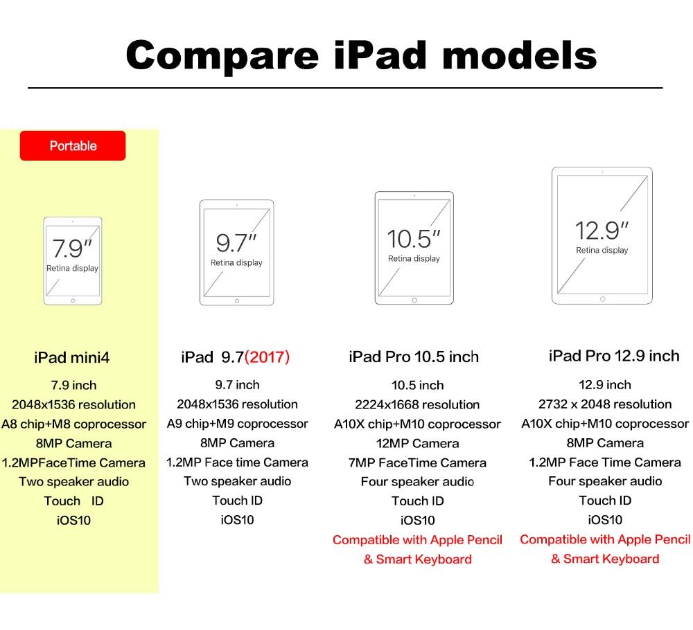 iPad-mini4_01_10