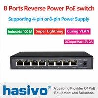 8 портов переключатель питания по сети Ethernet обратный источник питания PoE коммутатор VLAN