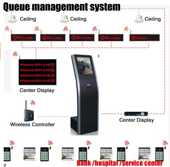 With TFT Lcd Touc Screen Wifi Remote Automatic Bank/Electric/Hospital/Telecom Wireless Queue Management System