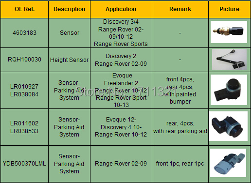 item list of auto sensors