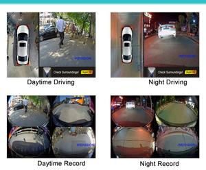Image 2 - Weivision 1080P HD 360 Chim Xem Bao Quanh Hệ Thống Ngắm Nhìn Toàn Cảnh, tất Cả Các Vòng Xem Hệ Thống Camera Với Đầu Ghi Hình Cho Xe Jeep SUV Văn