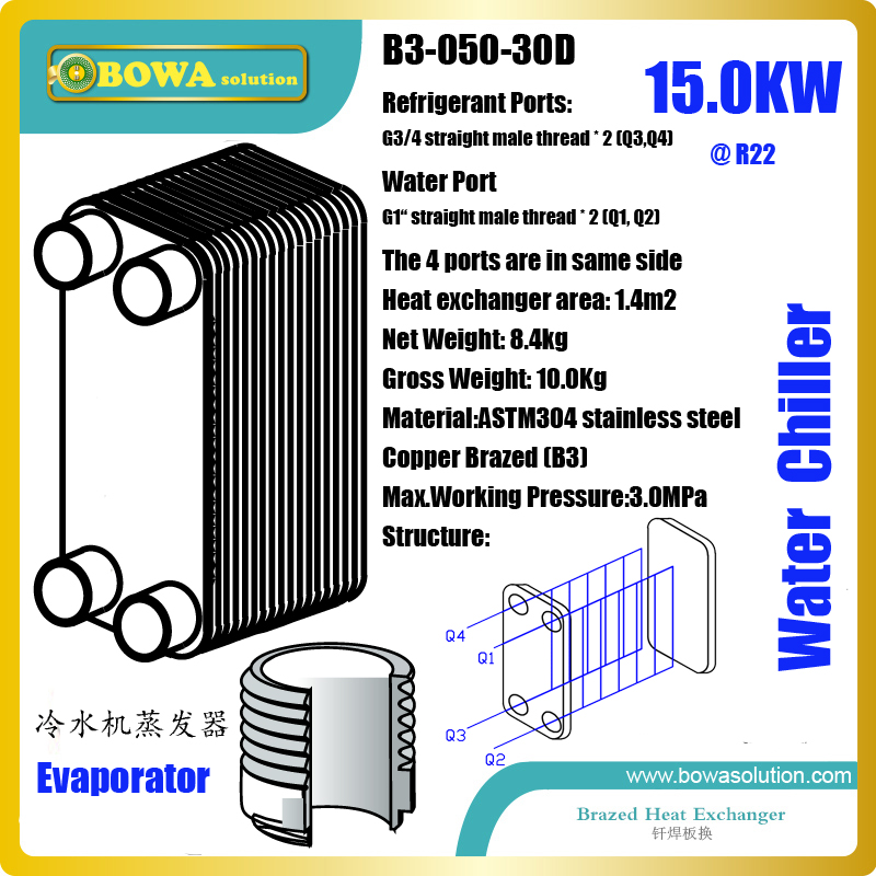 15KW cooling capacity plate heat exchanger as evaporator(R22) in water chiller or villa central air condtioner 11kw heating capacity r410a to water and 4 5mpa working pressure plate heat exchanger is used in r410a heat pump air conditioner