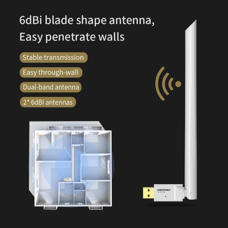 Image 5 - Adapter usb wifi 650 mb/s bezprzewodowy odbiornik Dongle karta sieciowa ethernet 6dBi antena dla Windows XP/7/8/8.1/1 Mac OS10.6 10.15Karty sieciowe   -