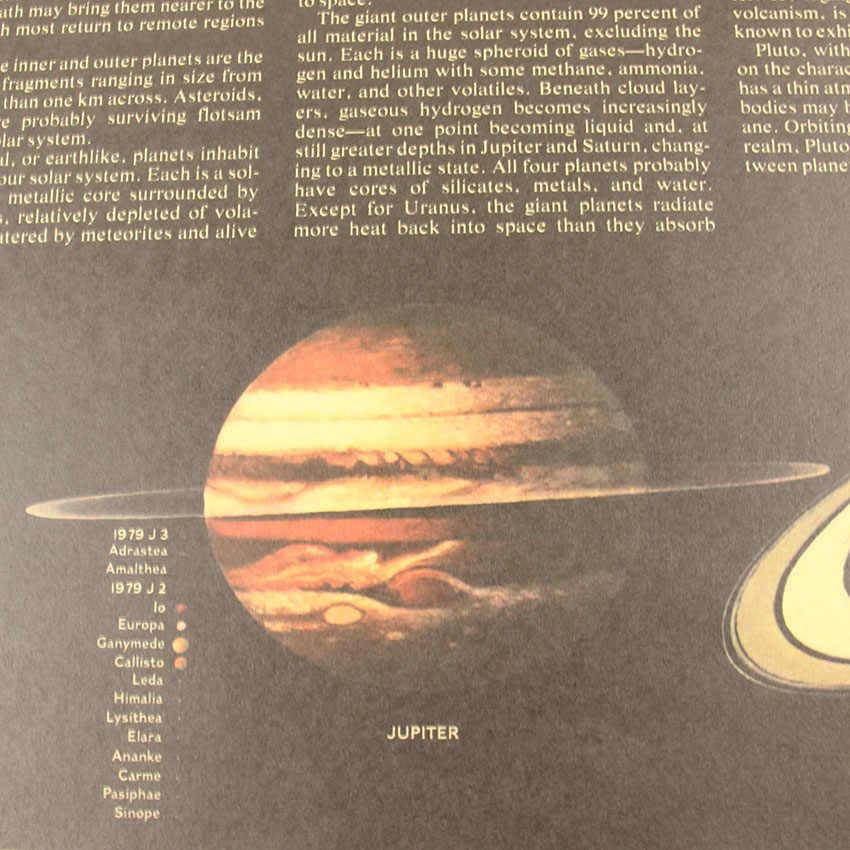 TIE LER Nine Planets в Солнечной системе, Постер, кофейная панель, декор для гостиной, ретро крафт, настенная бумажная наклейка 72.5x51.5см