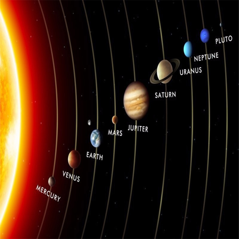 Customized 3D Mural Kids Wallpaper Solar System Planets Wall Mural Living  Room Childrenu0027s Bedroom Wall Paper TV Sofa Backdrop In Wallpapers From Home  ... Part 37