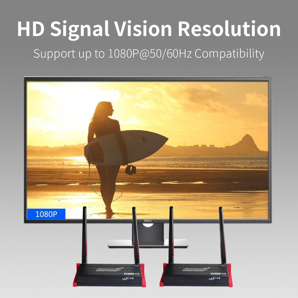 Wireless HDMI Transmitter Receiver (5)