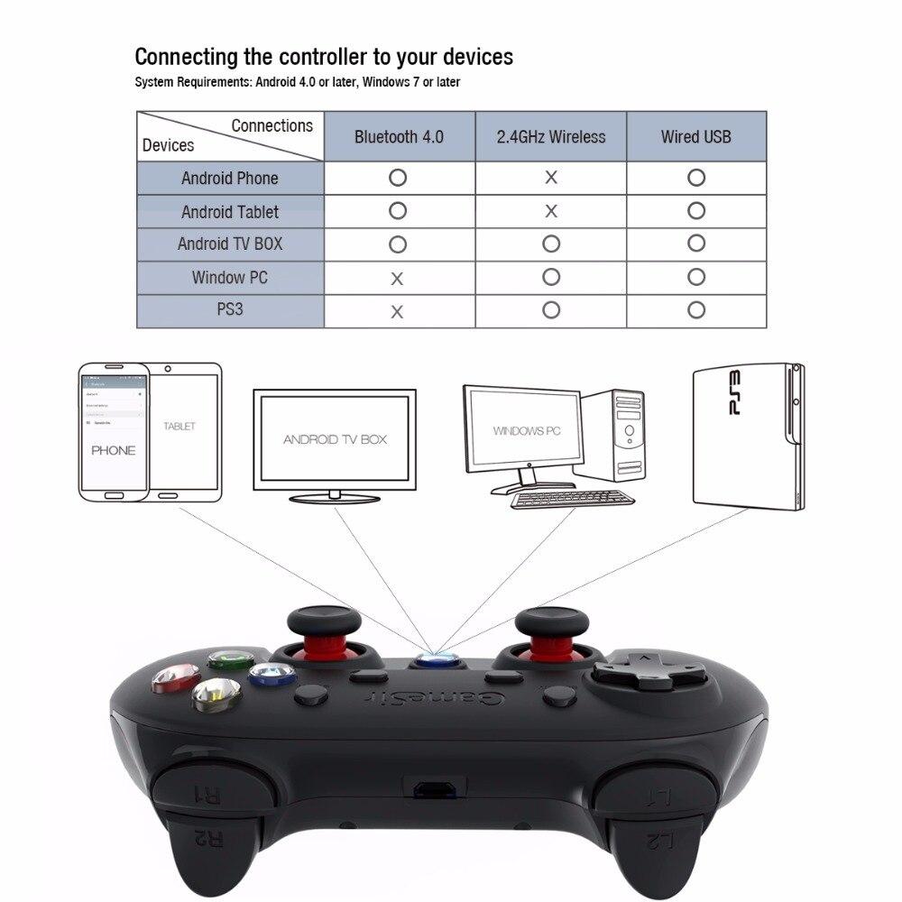 GameSir G3s 2,4g controlador inalámbrico para tableta teléfono inteligente Android TV Box Windows PC PS3 y Gear VR sin soporte - 4