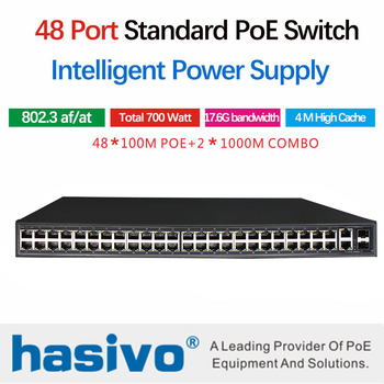 48 ports POE Ethernet Switch with 48 POE ports power to camera, wireless ap, with 48 10/100M 2 port 1000M 2 port SFP COMBO 24 ports poe switch with 4 gigabit sfp combo 24 poe 4 sfp fiber ports gigbit poe ethernet network switch 1000mbps rackmount