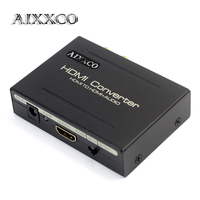 AIXXCO HDMI
