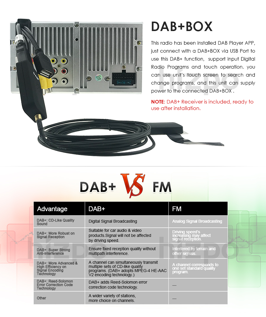 Moniteur de voiture DAB + BOÎTE seulement adapte pour notre magasin WINCE DVD de voiture joueurs qui soutient DAB +
