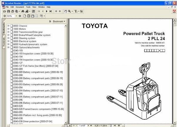 Bt Heftruck Onderdelen Catalogus Voor Toyota In Bt