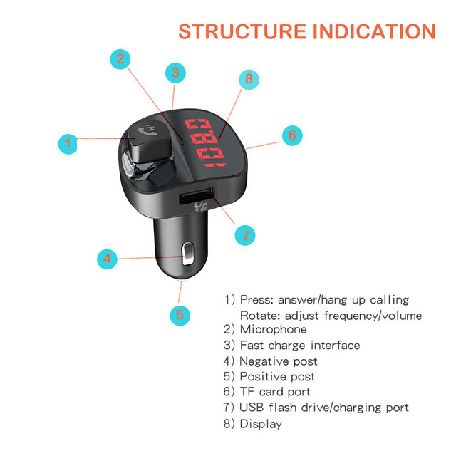 4 in 1 Car Bluetooth 4.2 Handsfree Kit Dual USB Phone Charger FM Transmitter Stereo Audio Receiver TF card U disk Voltage Tester