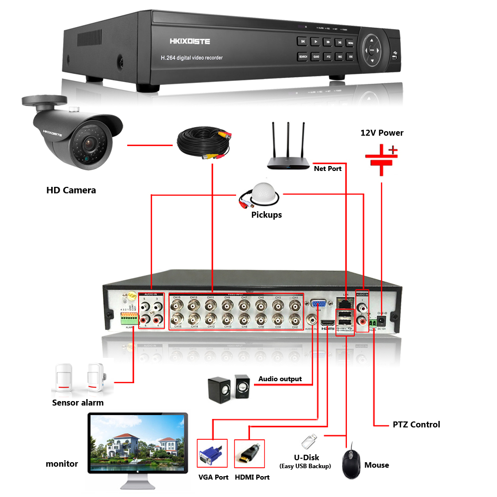 home video system 33DF