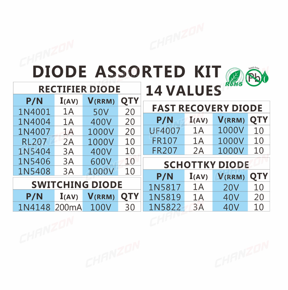 200pcs Fast Switching Schottky Diode Assorted Kit 1N4001 1N4004 1N4007 and more