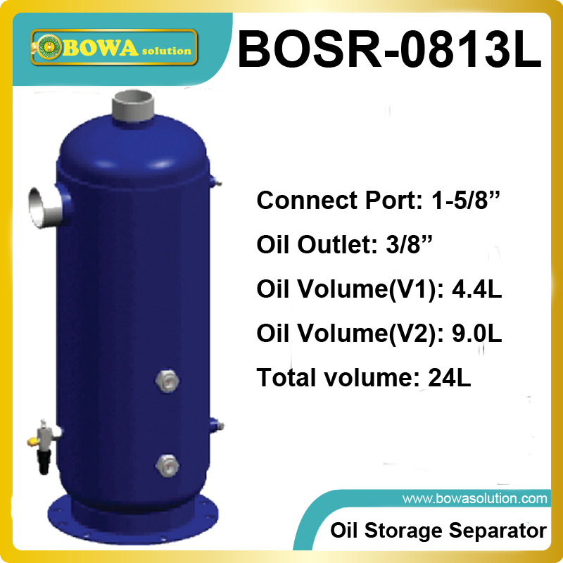 Helical Oil Separator-Reservoir's function is to remove oil from the discharge gas and return it to the compressor bessel function and the modified bessel function