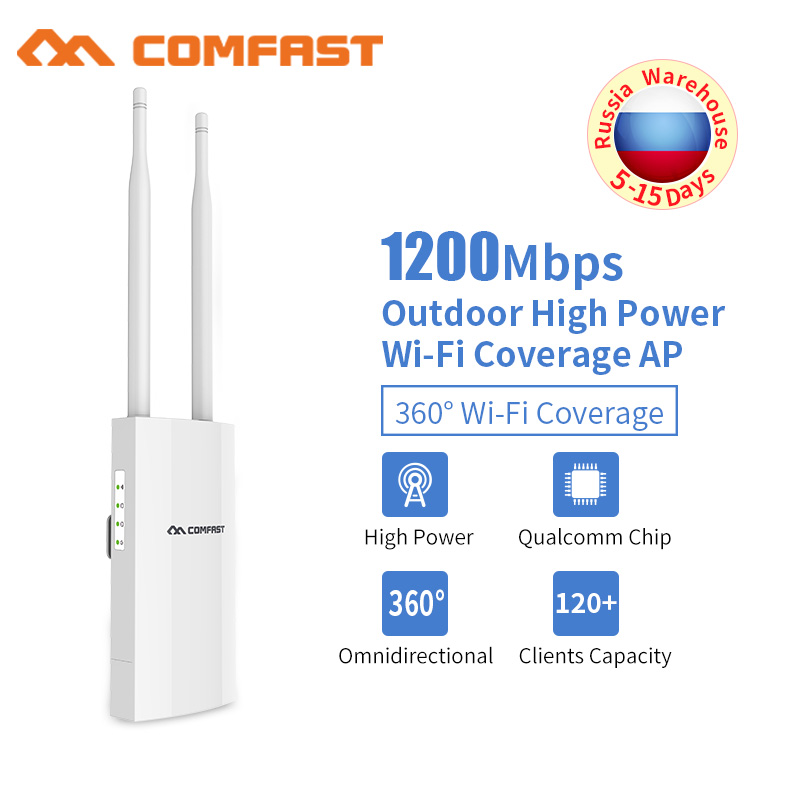 COMFAST 1200Mbps Outdoor Wireless Extender Router Wifi AP 5Ghz 360 degree Wifi Coverage Extender Booster Antenna