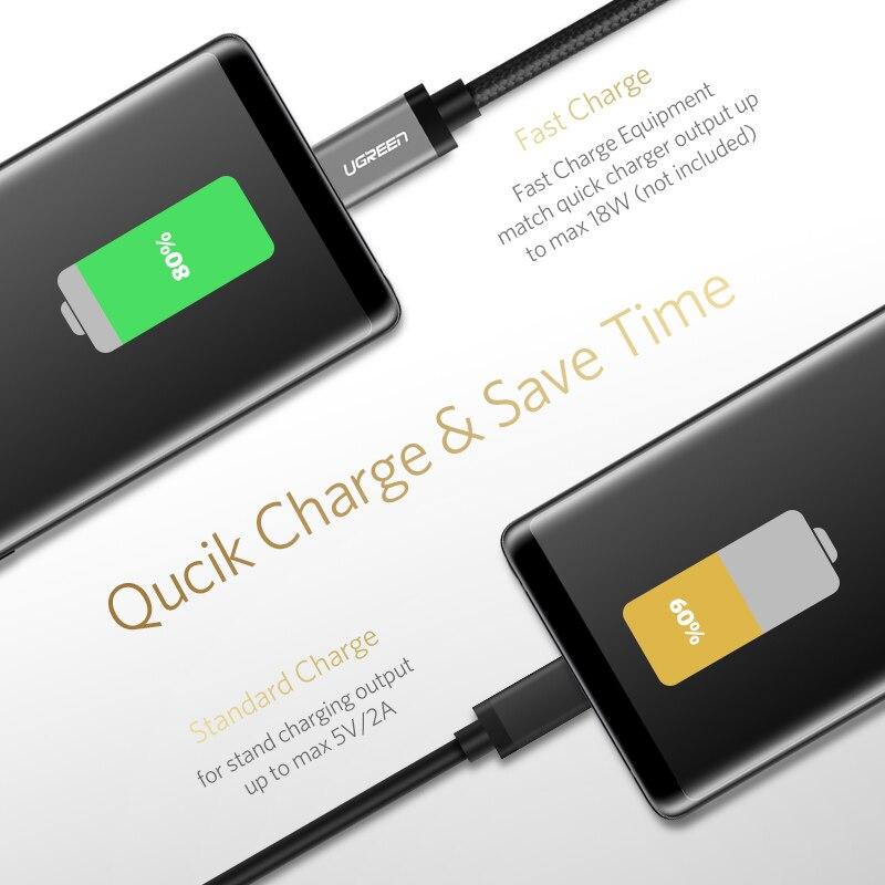 Ugreen Micro USB кабель Android плетеный нейлоновый Зарядное устройство USB Micro USB быстрая зарядка кабель для Samsung Xiaomi HTC Планшеты USB шнур