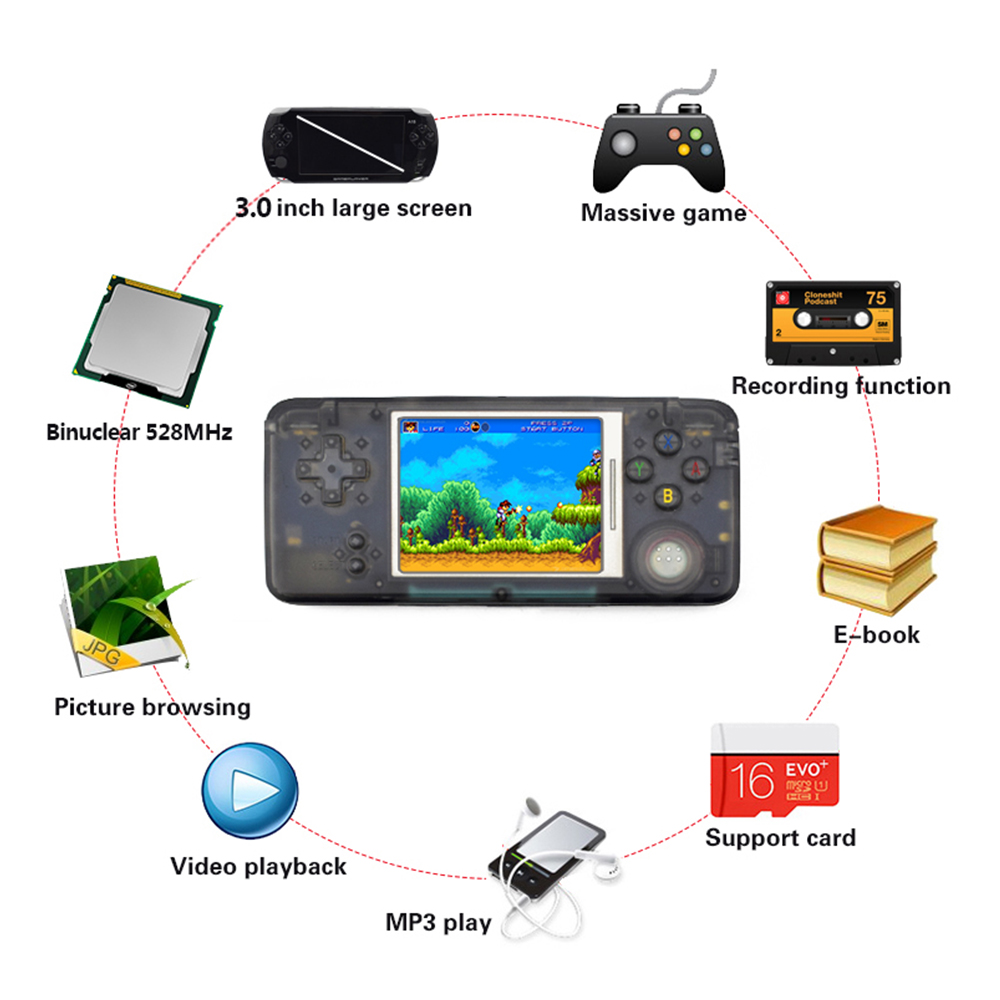 Kainuoa USB Retro Handheld Game Console 3.0 Inch Console Built-in 818 Different Games Support For NEOGEO/GBC/FC/CP1/CP2/GB/GBA  Kainuoa USB Retro Handheld Game Console 3.0 Inch Console Built-in 818 Different Games Support For NEOGEO/GBC/FC/CP1/CP2/GB/GBA
