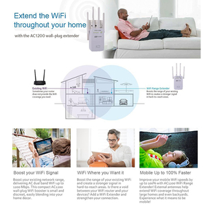 Image 5 - Powerful AC 1200Mbps Wireless 2.4G / 5G WiFi Repeater High Gain Antenna Bridge Signal Amplifier Two Ethernet Port Access Point