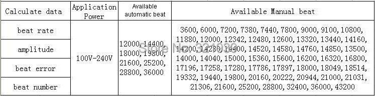 Cheap timegrapher 1000