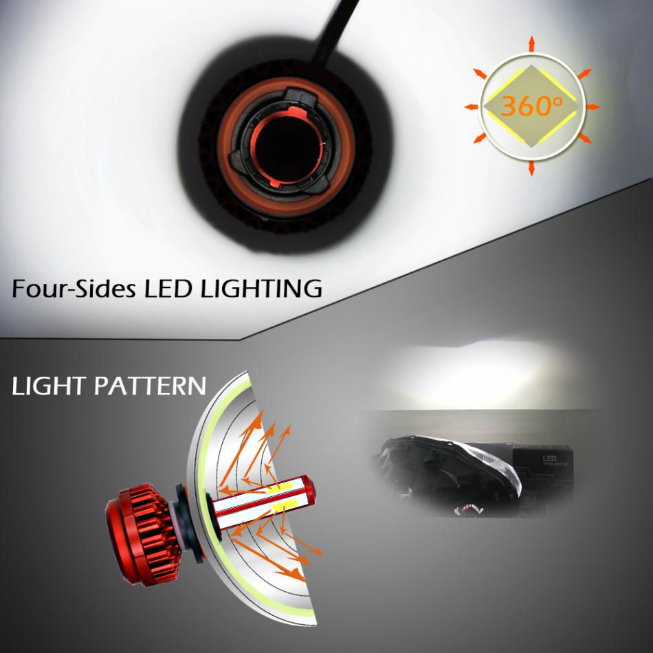 LED Headlight Kit 100W 9005 HB3 12000LM 6000K All In One High ALow Beam Bulbs Automotive LED Headlamps car accessories for Cars in Car Headlight Bulbs LED from Automobiles Motorcycles