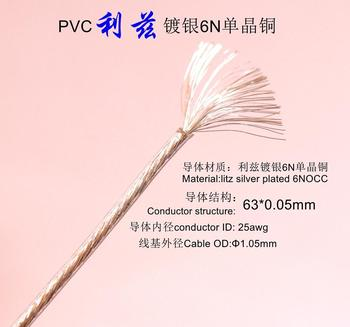 PVC Litz silver plated 6N single crystal copper upgrade line substrate 63 core OD: 1.05mm