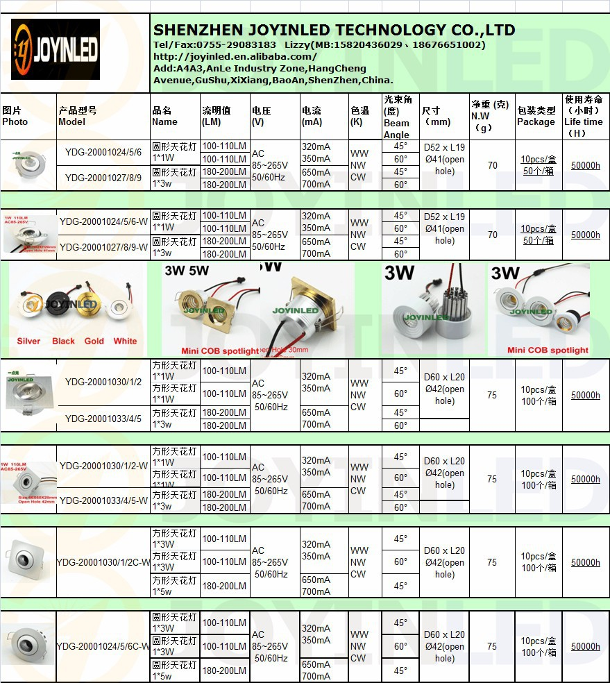 China downlight 3w Suppliers
