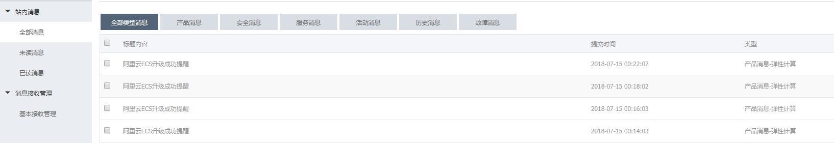 羊毛党之家 阿里云国际版#2018-7-15拉升200M宽带方法 https://yangmaodang.org