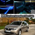 For Renault Symbol / Thalia / Citius interior Ambient Light Tuning Atmosphere Fiber Optic Band Lights Inside Door Panel